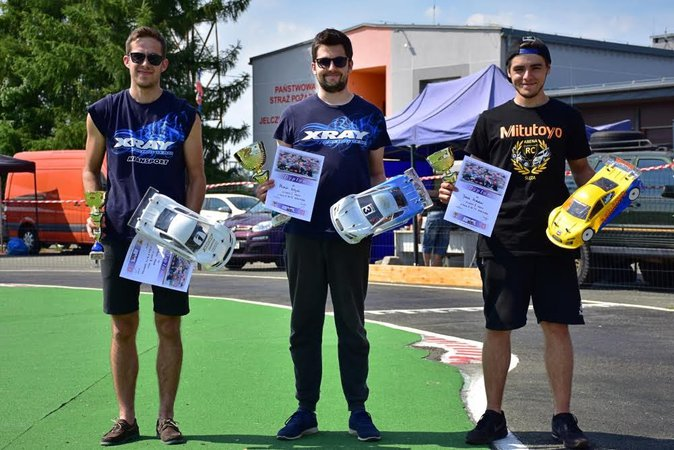 2021 Polish On-Road Nationals R3 Results