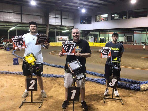 2021 RC Pro South Round 3 Results