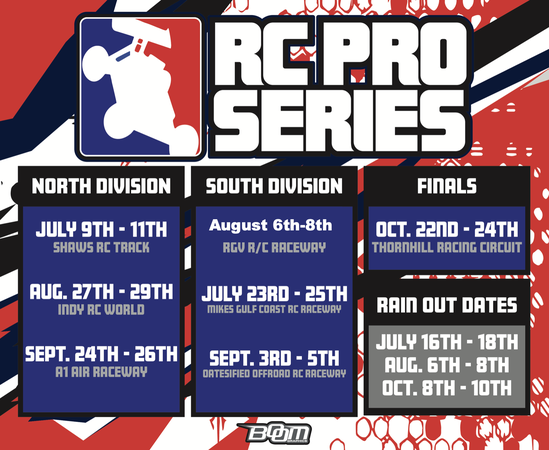 2021 RC Pro South Off-Road Round 1 Announcement