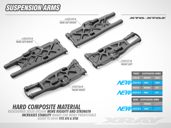 New Xray XT8 Composite Lower Suspension Arms