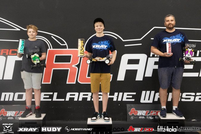 XRS Poland Round 2 Results